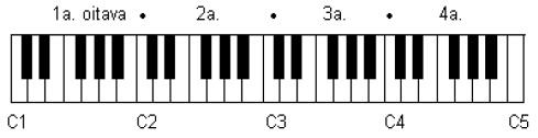 canto7